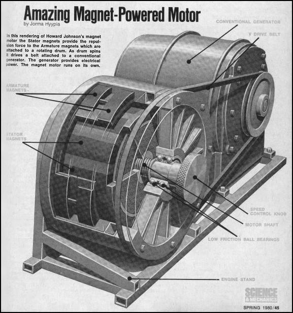 Вечный магнитный двигатель своими руками фото